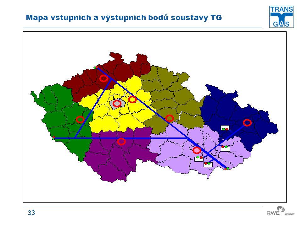 33 Mapa vstupních a výstupních bodů soustavy TG