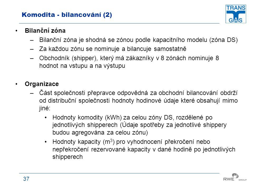 37 Komodita - bilancování (2) Bilanční zóna –Bilanční zóna je shodná se zónou podle kapacitního modelu (zóna DS) –Za každou zónu se nominuje a bilancu