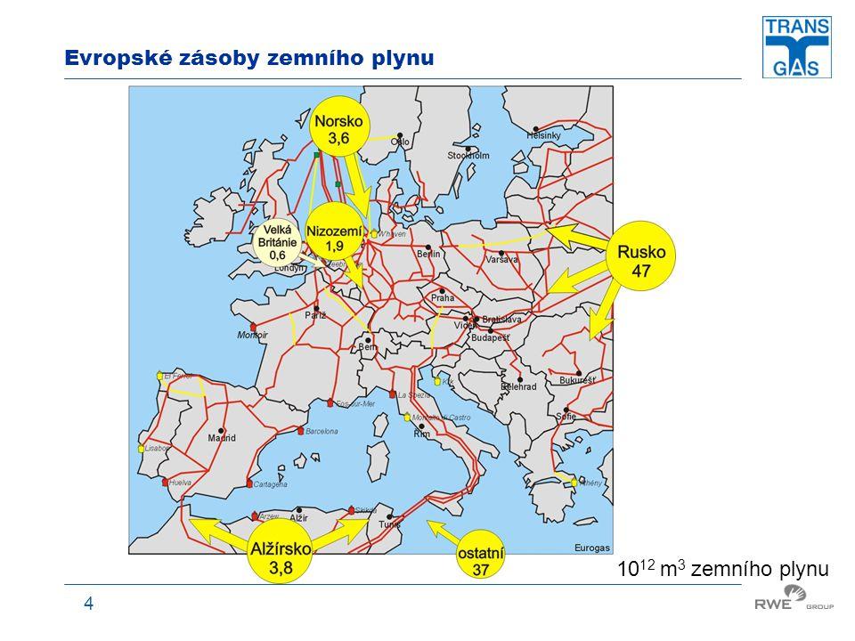 15 Rozdíly mezi zemním plynem a elektřinou (2) Zemní plyn lze skladovat v podzemním zásobníku Umístění podzemního zásobníku je dáno geologickými faktory Zdroje elektrické energie jsou naproti tomu umístěny na podstatě logistických výpočtů, které umožňují minimalizovat dopravní náklady Transport energie je omezen rychlostí proudění zemního plynu (cca 5– 10 ms -1 ) V soustavě musí být část zemního plynu, která umožňuje funkci soustavy (primární akumulace) Je umožněna nerovnoměrnost mezi dodávkou a spotřebou na úkor změny akumulace soustavy