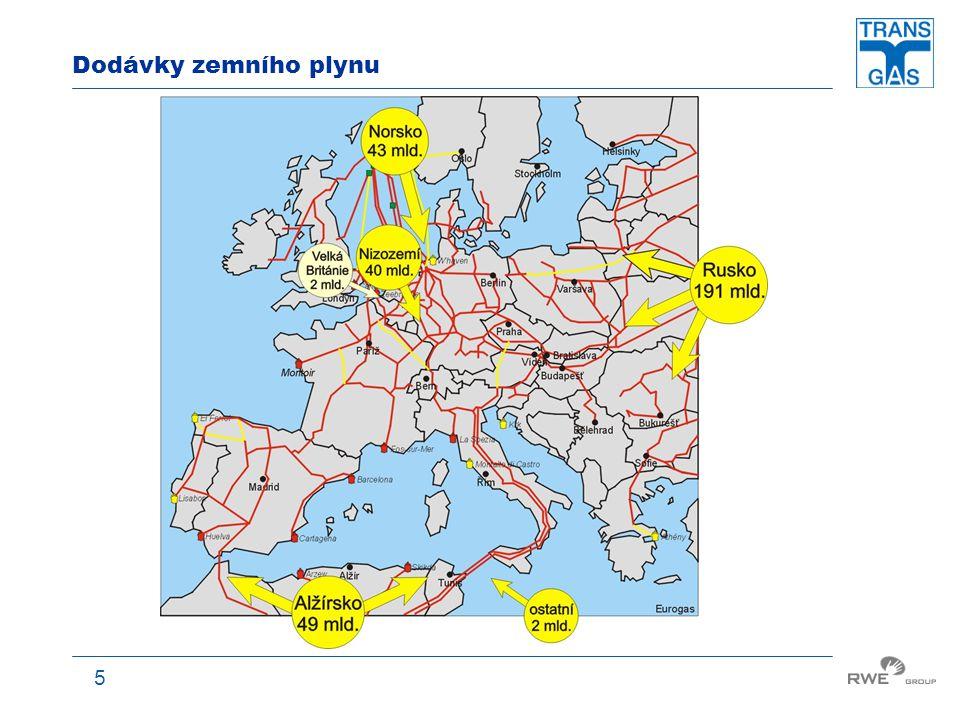 5 Dodávky zemního plynu