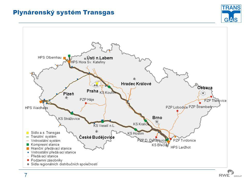 7 Plynárenský systém Transgas Sídlo a.s. Transgas Tranzitní systém Vnitrostátní systém Kompresní stanice Hraniční předávací stanice Vnitrostátní předá