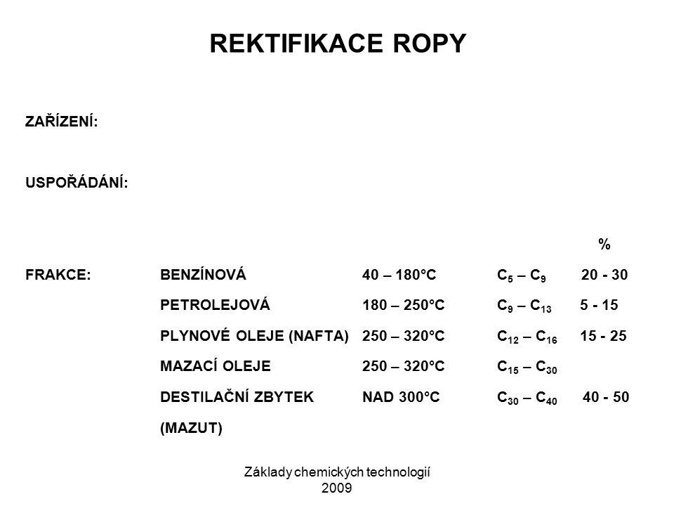 Základy chemických technologií 2009 REKTIFIKACE ROPY ZAŘÍZENÍ: USPOŘÁDÁNÍ: % FRAKCE:BENZÍNOVÁ40 – 180°CC 5 – C 9 20 - 30 PETROLEJOVÁ180 – 250°CC 9 – C 13 5 - 15 PLYNOVÉ OLEJE (NAFTA) 250 – 320°CC 12 – C 16 15 - 25 MAZACÍ OLEJE250 – 320°CC 15 – C 30 DESTILAČNÍ ZBYTEKNAD 300°CC 30 – C 40 40 - 50 (MAZUT)