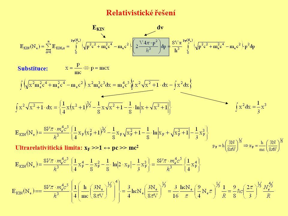 E KIN dν Substituce: Ultrarelativitická limita: x F >>1 ↔ pc >> mc 2 Relativistické řešení