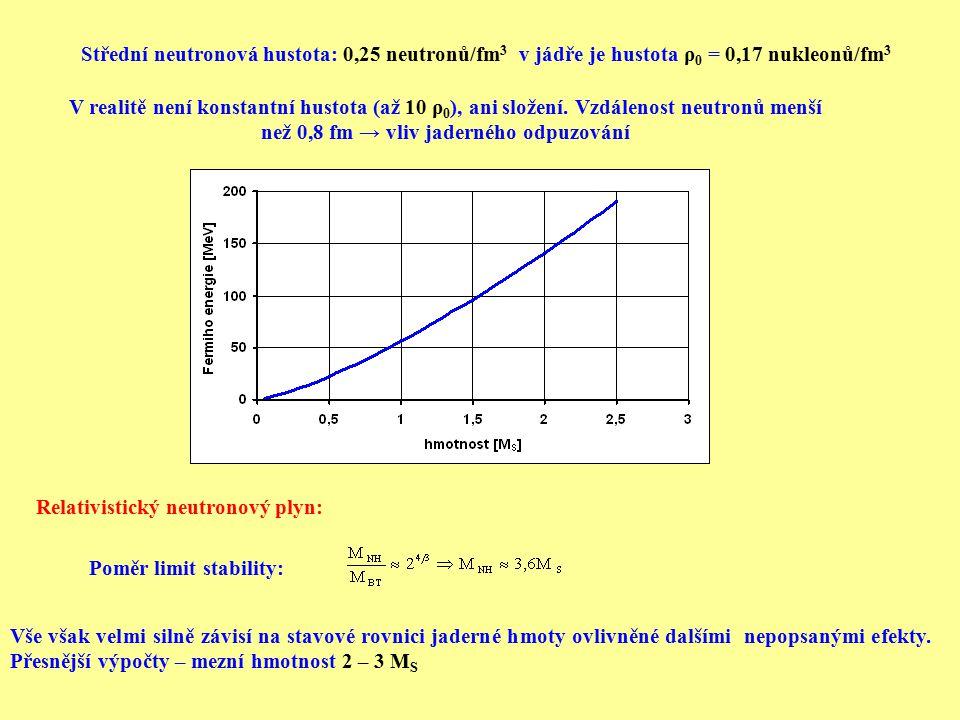 Relativistický neutronový plyn: Poměr limit stability: Vše však velmi silně závisí na stavové rovnici jaderné hmoty ovlivněné dalšími nepopsanými efek