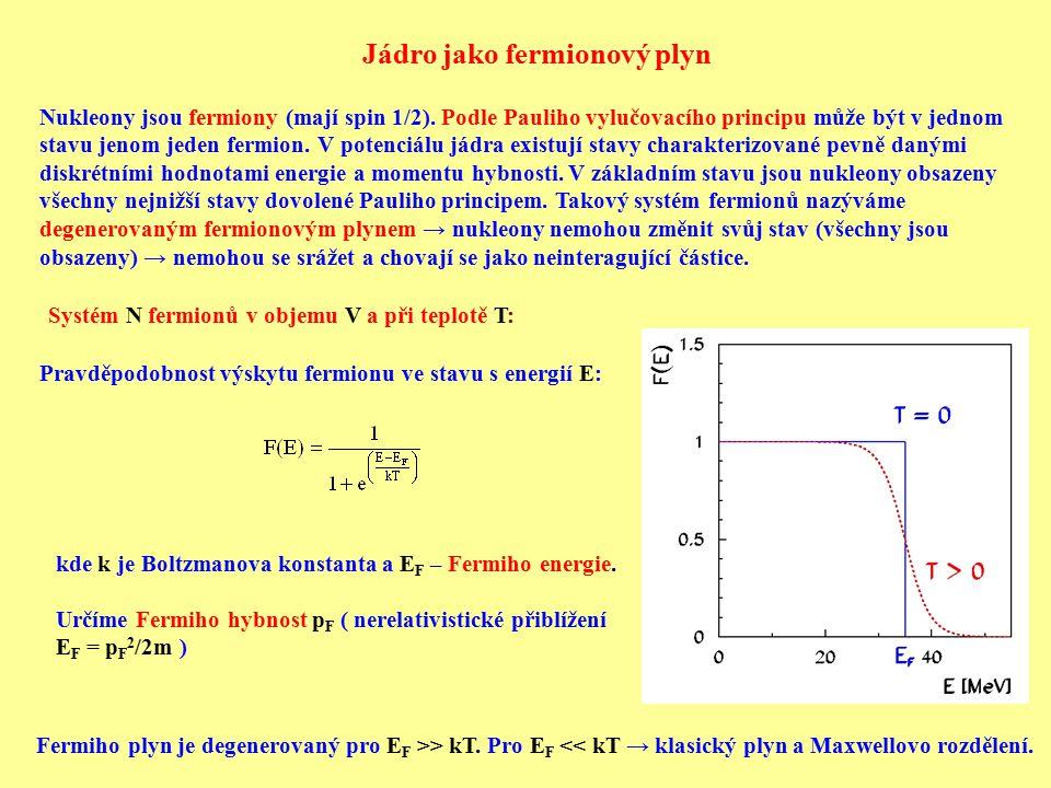 Jádro jako fermionový plyn Nukleony jsou fermiony (mají spin 1/2). Podle Pauliho vylučovacího principu může být v jednom stavu jenom jeden fermion. V