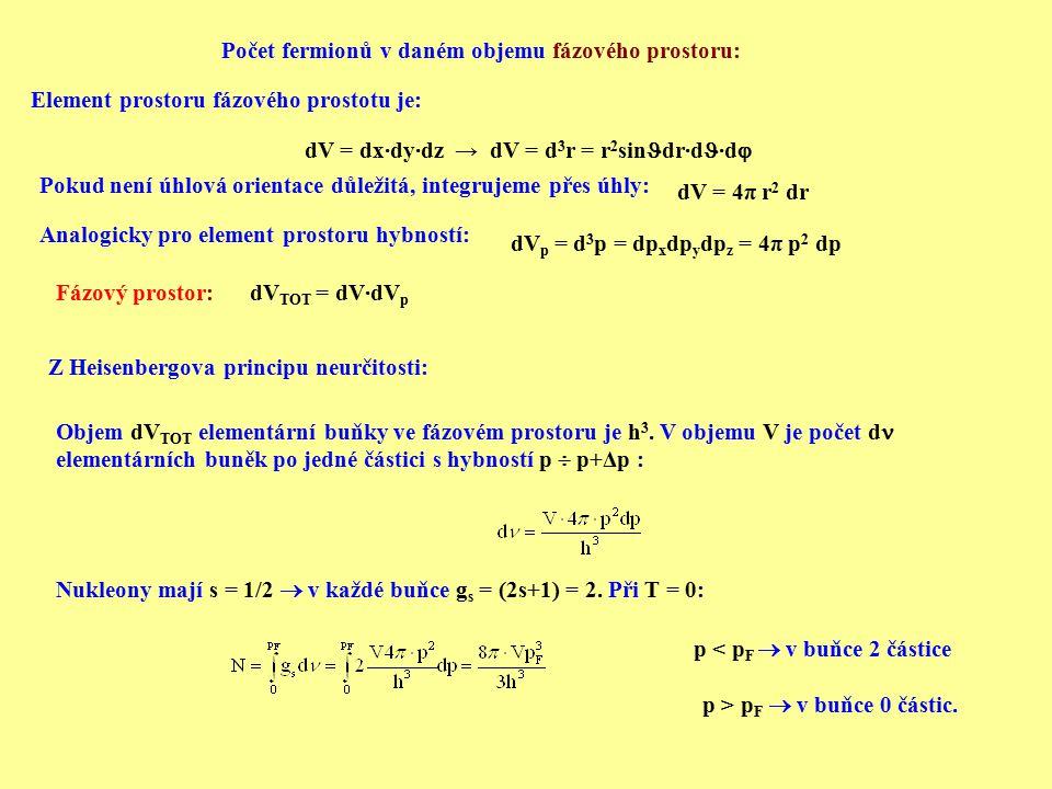 Počet fermionů v daném objemu fázového prostoru: Element prostoru fázového prostotu je: dV = dx·dy·dz → dV = d 3 r = r 2 sin dr·d ·d  Pokud není úhlo