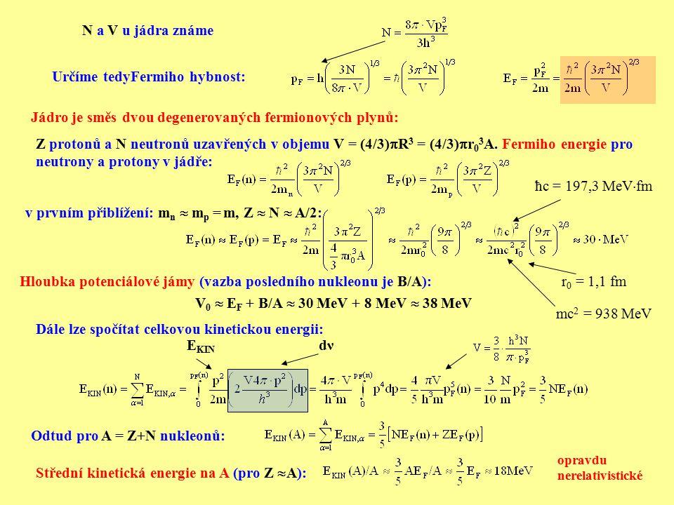 Určíme tedyFermiho hybnost: Jádro je směs dvou degenerovaných fermionových plynů: Z protonů a N neutronů uzavřených v objemu V = (4/3)  R 3 = (4/3) 