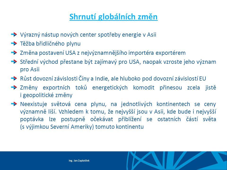 Ing. Jan Zaplatílek Shrnutí globálních změn Výrazný nástup nových center spotřeby energie v Asii Těžba břidličného plynu Změna postavení USA z nejvýzn