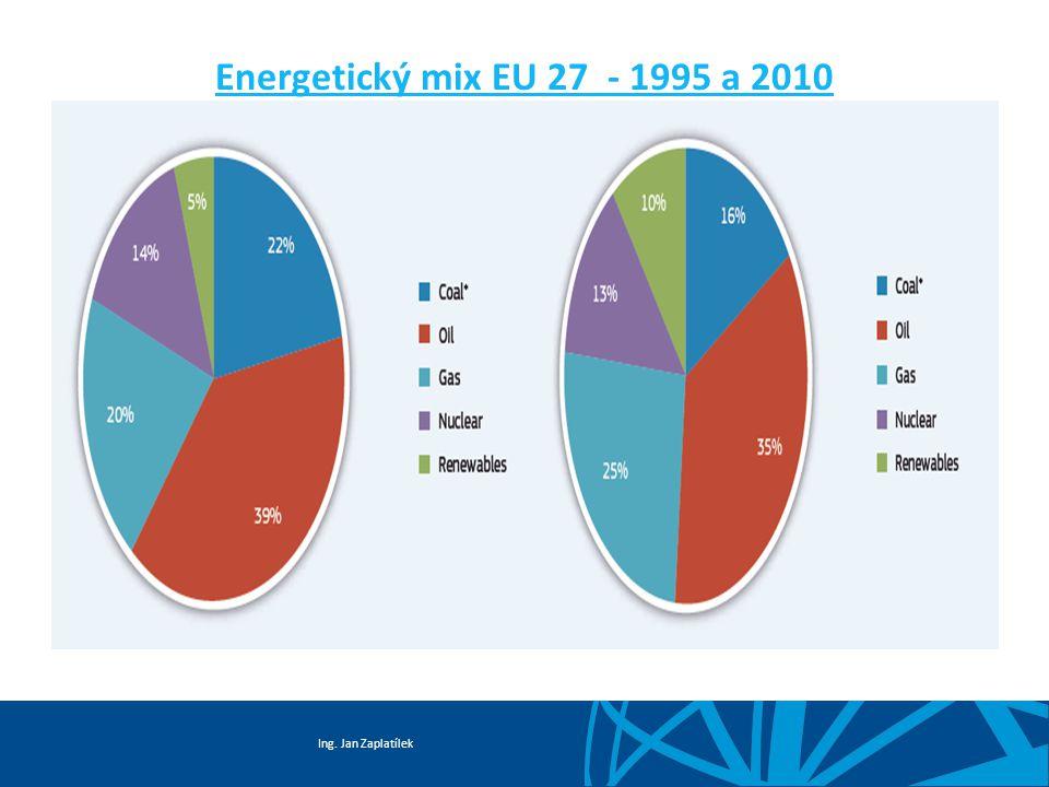Ing. Jan Zaplatílek Energetický mix EU 27 - 1995 a 2010