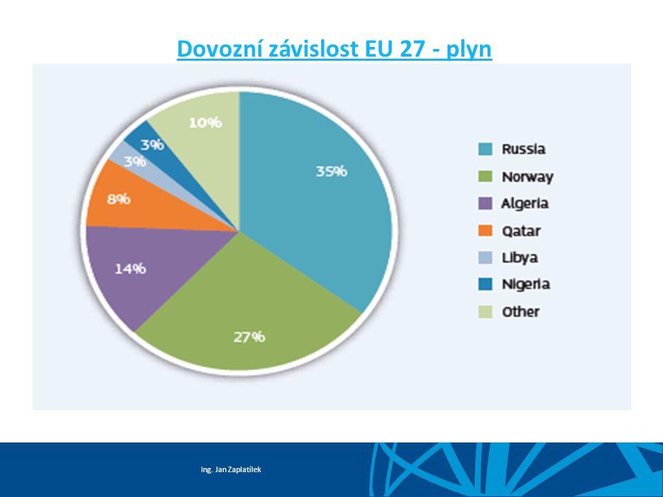 Ing. Jan Zaplatílek Dovozní závislost EU 27 - plyn