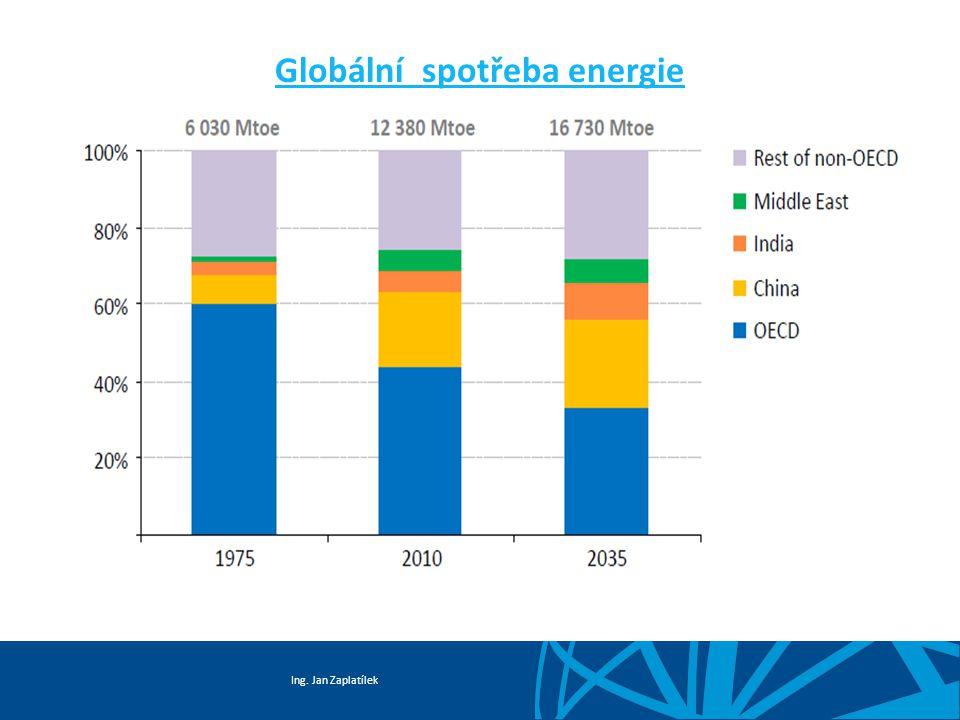 Ing. Jan Zaplatílek Žebříček dodavatelů plynu (2012) – roční spotřeba do 30MWh
