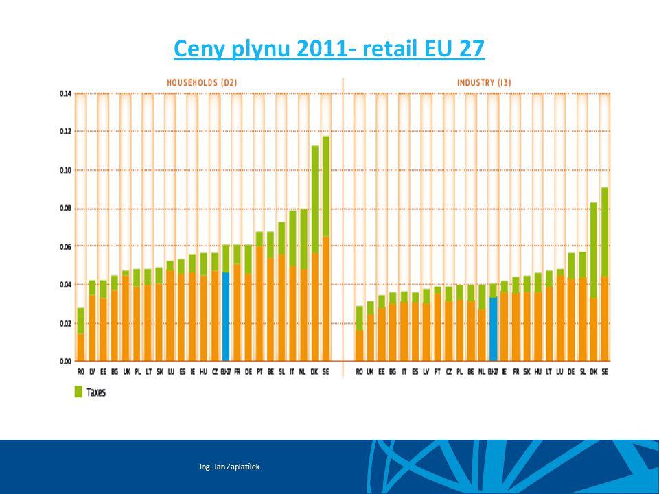 Ing. Jan Zaplatílek Ceny plynu 2011- retail EU 27