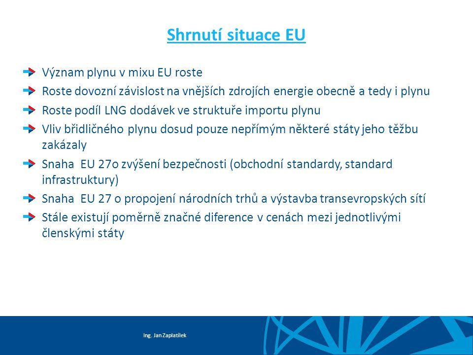 Ing. Jan Zaplatílek Shrnutí situace EU Význam plynu v mixu EU roste Roste dovozní závislost na vnějších zdrojích energie obecně a tedy i plynu Roste p