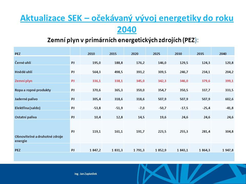 Ing. Jan Zaplatílek Aktualizace SEK – očekávaný vývoj energetiky do roku 2040 Zemní plyn v primárních energetických zdrojích (PEZ): PEZ 20102015202020