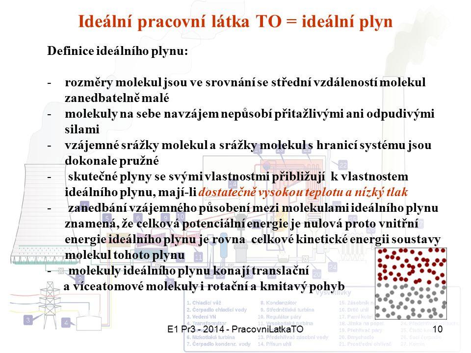 E1 Pr3 - 2014 - PracovniLatkaTO10 Ideální pracovní látka TO = ideální plyn Definice ideálního plynu: -rozměry molekul jsou ve srovnání se střední vzdá