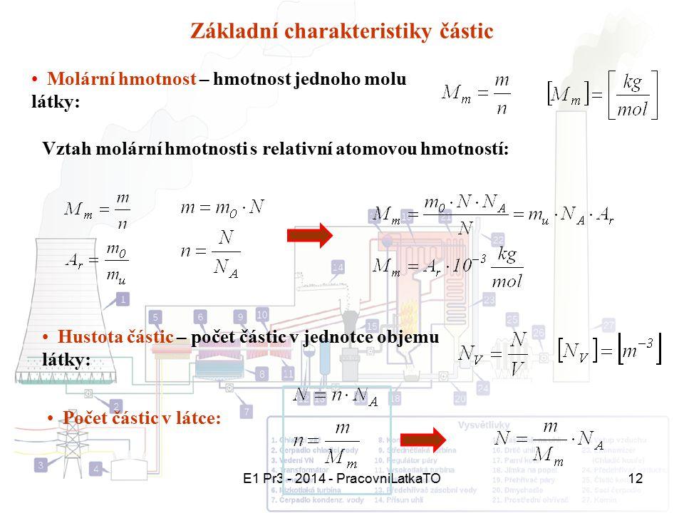 E1 Pr3 - 2014 - PracovniLatkaTO12 Základní charakteristiky částic Molární hmotnost – hmotnost jednoho molu látky: Vztah molární hmotnosti s relativní