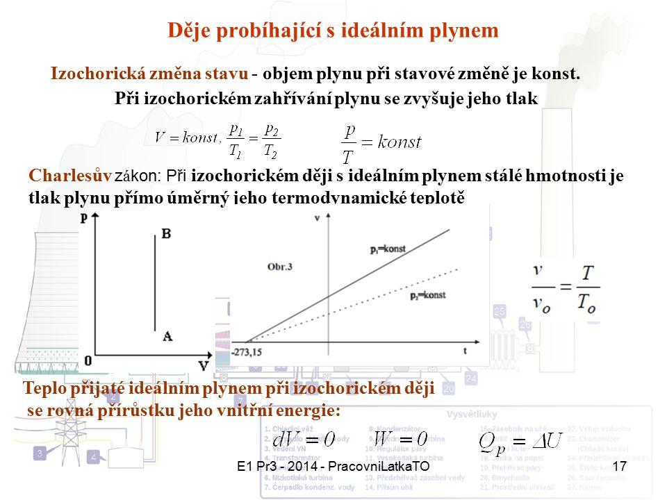 E1 Pr3 - 2014 - PracovniLatkaTO17 Děje probíhající s ideálním plynem Izochorická změna stavu - objem plynu při stavové změně je konst. Při izochorické