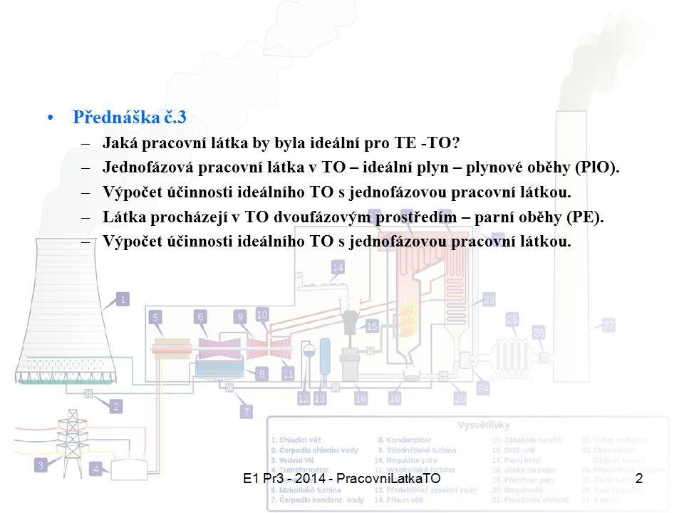 E1 Pr3 - 2014 - PracovniLatkaTO2 Přednáška č.3 –Jaká pracovní látka by byla ideální pro TE -TO? –Jednofázová pracovní látka v TO – ideální plyn – plyn