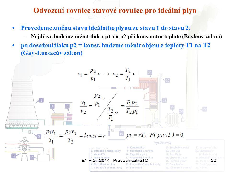 E1 Pr3 - 2014 - PracovniLatkaTO20 Odvození rovnice stavové rovnice pro ideální plyn Provedeme změnu stavu ideálního plynu ze stavu 1 do stavu 2. –Nejd