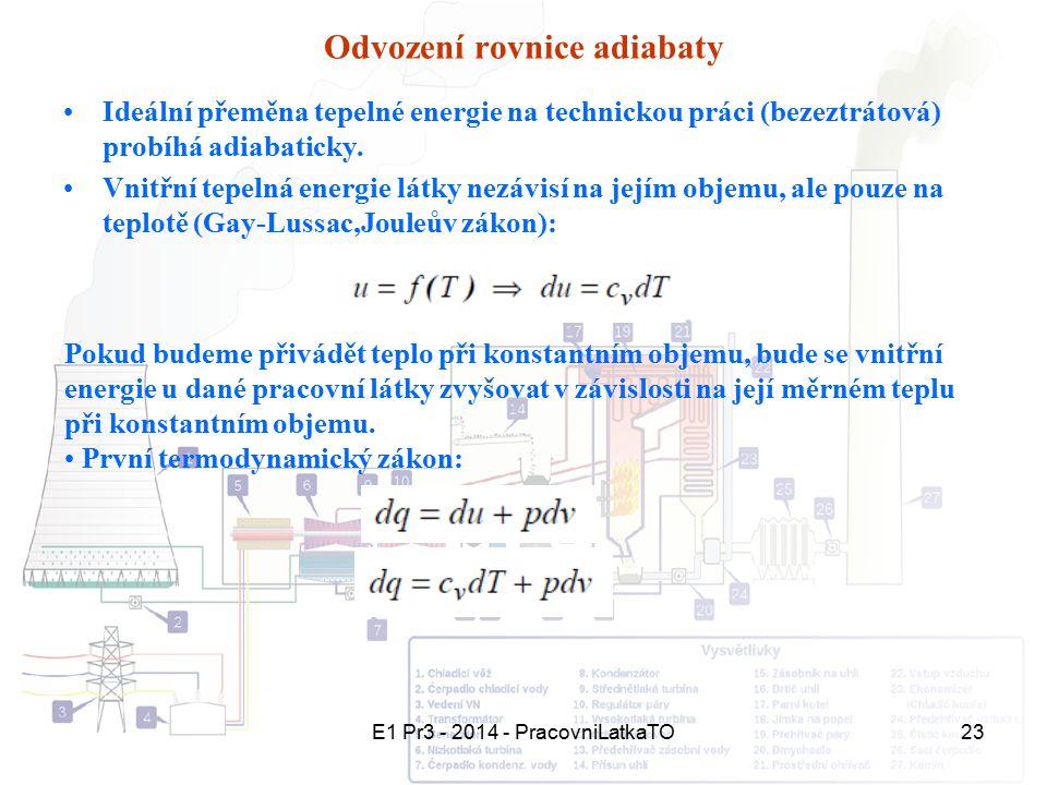 E1 Pr3 - 2014 - PracovniLatkaTO23 Odvození rovnice adiabaty Ideální přeměna tepelné energie na technickou práci (bezeztrátová) probíhá adiabaticky. Vn