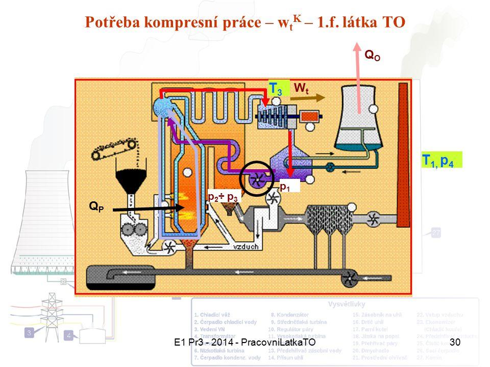 E1 Pr3 - 2014 - PracovniLatkaTO30 Potřeba kompresní práce – w t K – 1.f. látka TO QPQP QOQO WtWt p1p1 p 2 ÷ p 3 T 1, p 4 T3T3