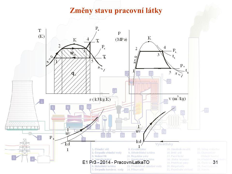 E1 Pr3 - 2014 - PracovniLatkaTO31 Změny stavu pracovní látky