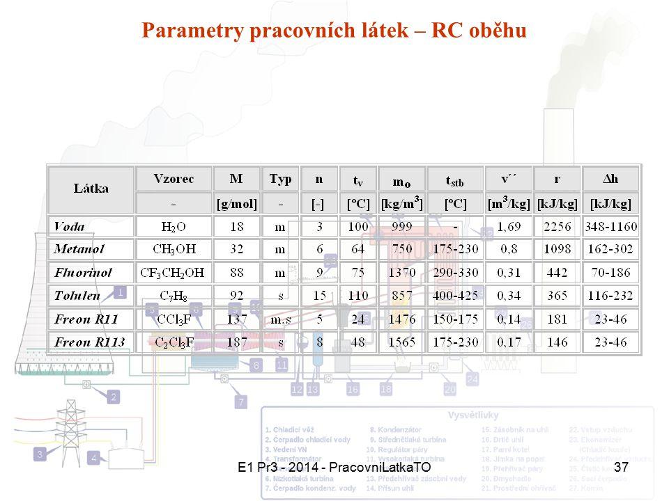 E1 Pr3 - 2014 - PracovniLatkaTO37 Parametry pracovních látek – RC oběhu