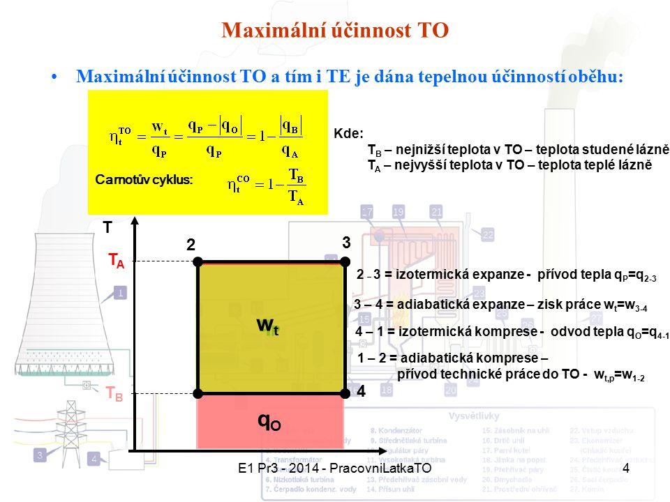 E1 Pr3 - 2014 - PracovniLatkaTO4 Maximální účinnost TO Maximální účinnost TO a tím i TE je dána tepelnou účinností oběhu: Carnotův cyklus: 2 – 3 = izo