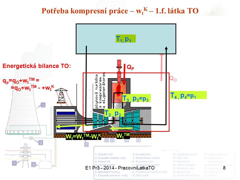 E1 Pr3 - 2014 - PracovniLatkaTO8 Potřeba kompresní práce – w t K – 1.f. látka TO QPQP W t =W t TM -W t K QOQO W t TM T 4, p 4 =p 1 T 1, p 1 T 2, p 2 T