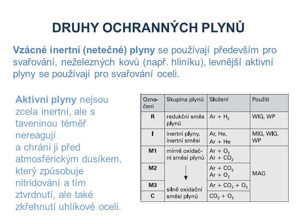 DRUHY OCHRANNÝCH PLYNŮ Vzácné inertní (netečné) plyny se používají především pro svařování, neželezných kovů (např.