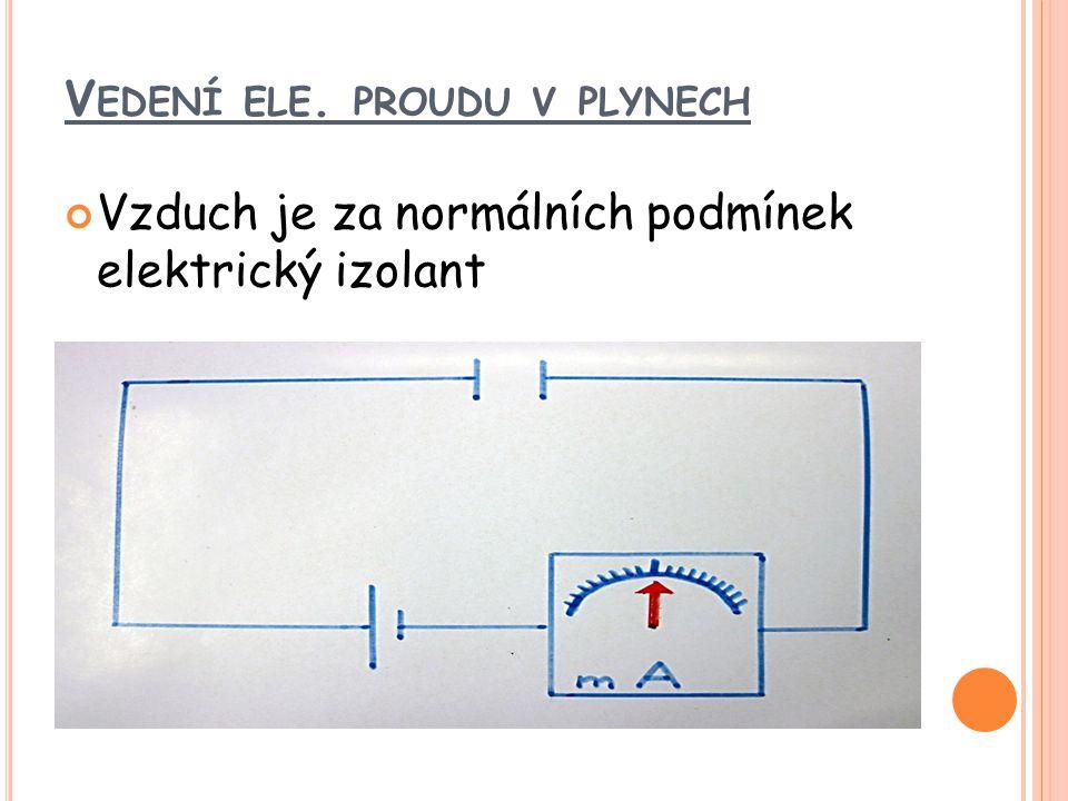V EDENÍ ELE. PROUDU V PLYNECH Vzduch je za normálních podmínek elektrický izolant
