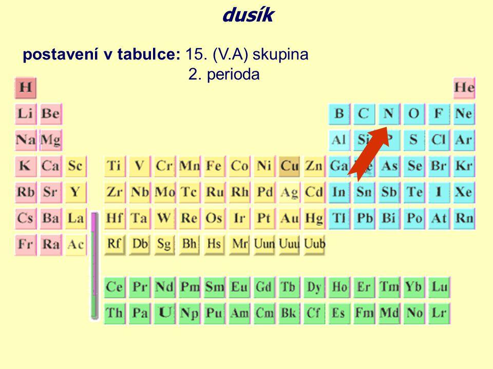 postavení v tabulce: 15. (V.A) skupina 2. perioda dusík