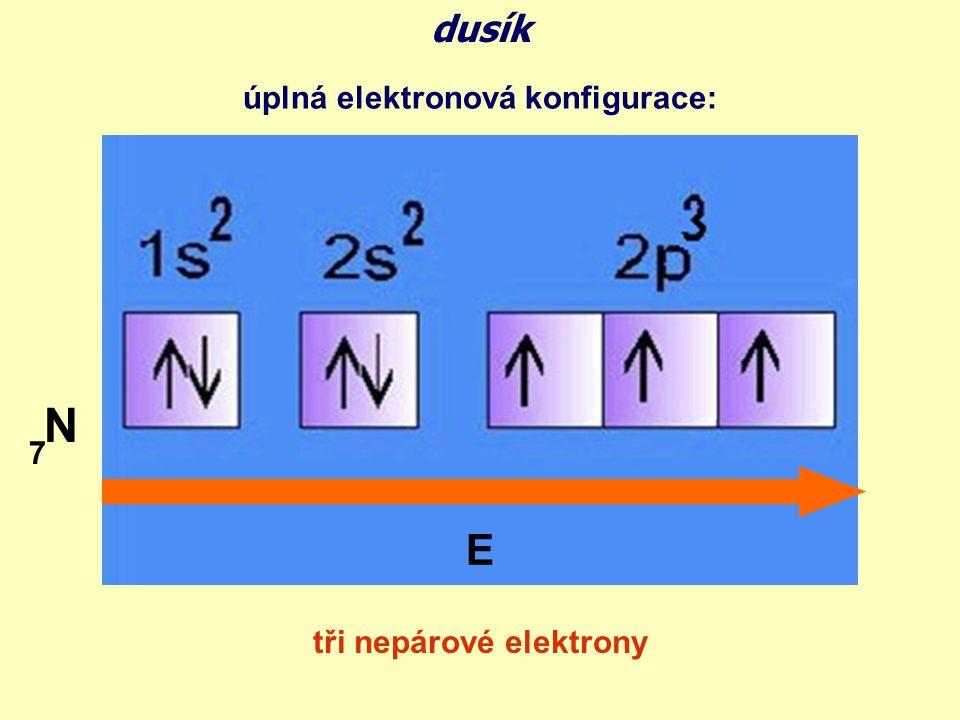 elektronová konfigurace - excitovaný stav, po dodání E se poslední párový elektron přesune do prvního volného orbitalu * E dusík N 7 pět nepárových elektronů hlavní oxidační čísla ve sloučeninách: -III, I, II, III, IV, V