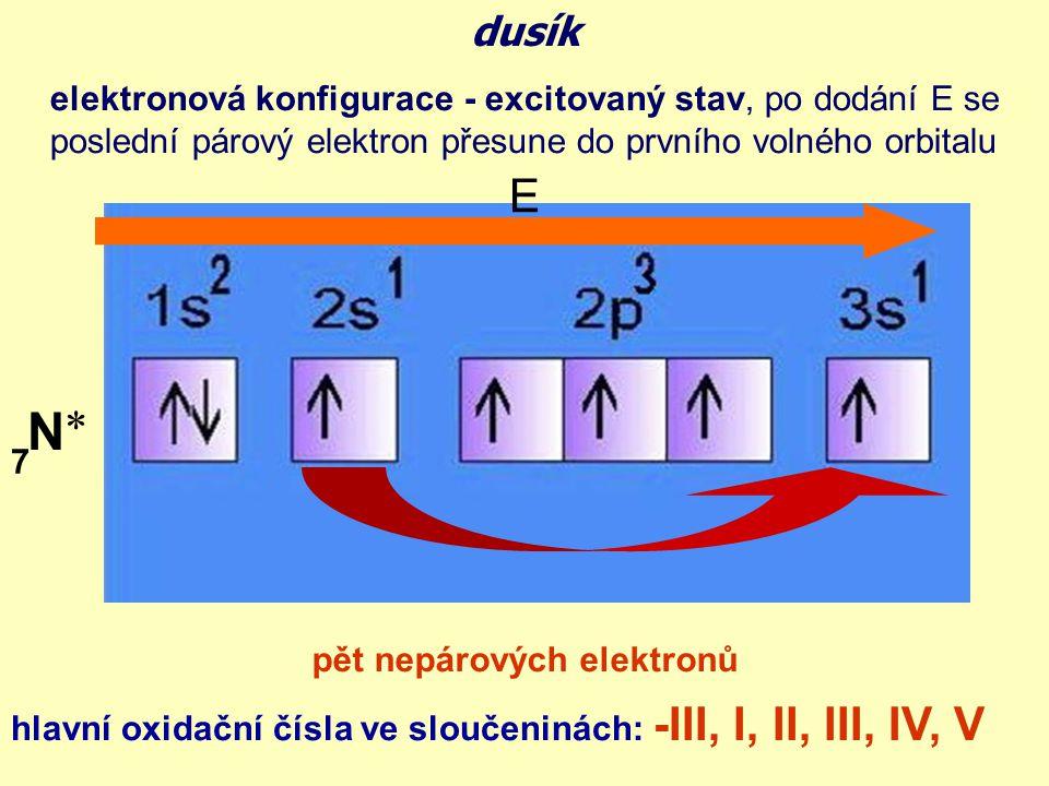 elektronová konfigurace - excitovaný stav, po dodání E se poslední párový elektron přesune do prvního volného orbitalu * E dusík N 7 pět nepárových el