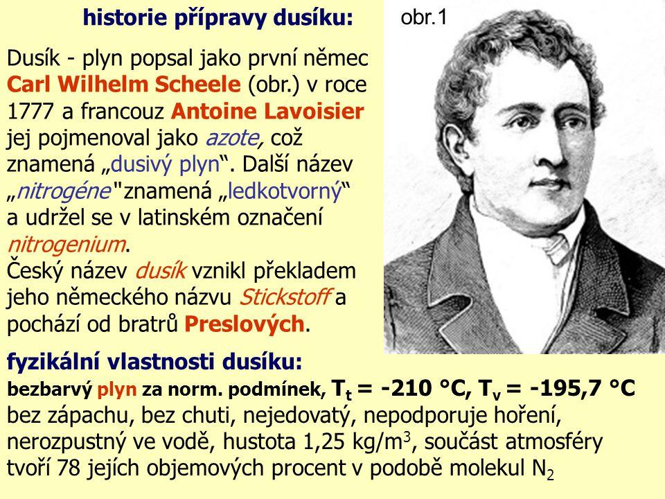 """Dusík - plyn popsal jako první němec Carl Wilhelm Scheele (obr.) v roce 1777 a francouz Antoine Lavoisier jej pojmenoval jako azote, což znamená """"dusi"""