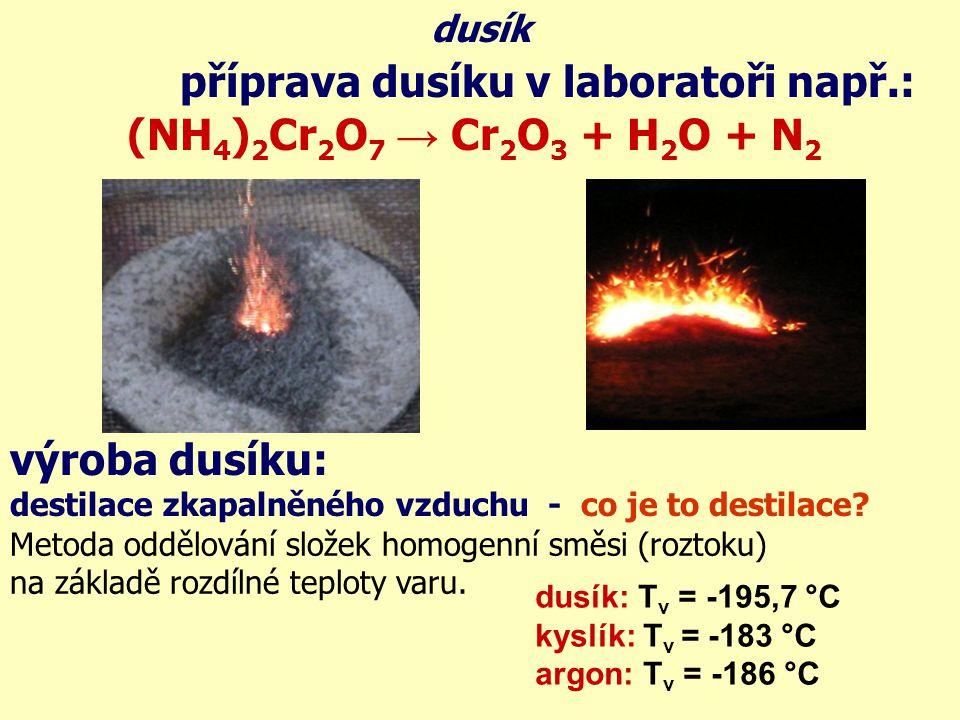 příprava dusíku v laboratoři např.: dusík (NH 4 ) 2 Cr 2 O 7 → Cr 2 O 3 + H 2 O + N 2 výroba dusíku: destilace zkapalněného vzduchu - co je to destila