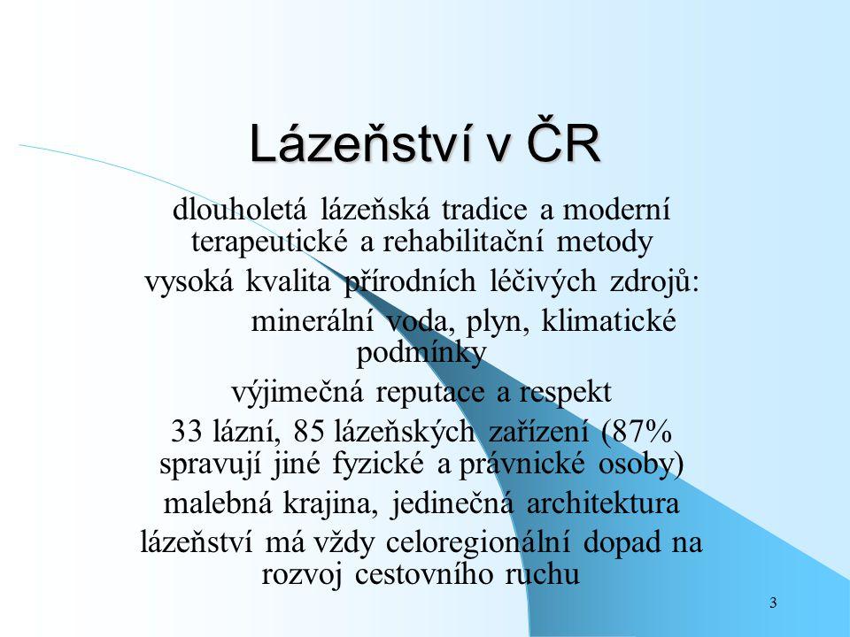 3 Lázeňství v ČR dlouholetá lázeňská tradice a moderní terapeutické a rehabilitační metody vysoká kvalita přírodních léčivých zdrojů: minerální voda,