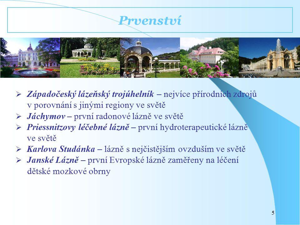 28.10.20126 Mapa českých lázní