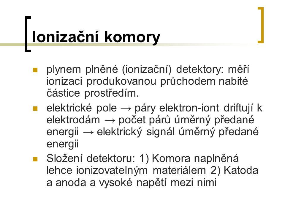 Ionizační komory plynem plněné (ionizační) detektory: měří ionizaci produkovanou průchodem nabité částice prostředím. elektrické pole → páry elektron-