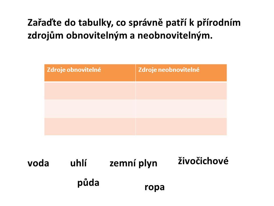 Zařaďte do tabulky, co správně patří k přírodním zdrojům obnovitelným a neobnovitelným. Zdroje obnovitelnéZdroje neobnovitelné vodauhlízemní plyn živo
