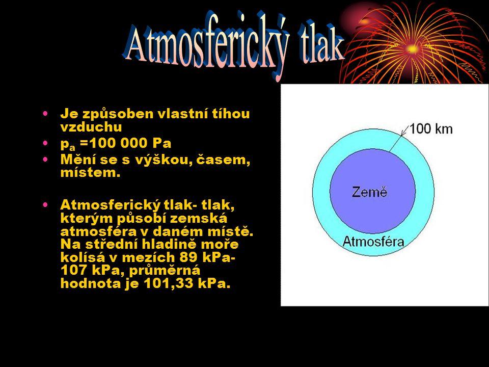 Je způsoben vlastní tíhou vzduchu p a =100 000 Pa Mění se s výškou, časem, místem. Atmosferický tlak- tlak, kterým působí zemská atmosféra v daném mís
