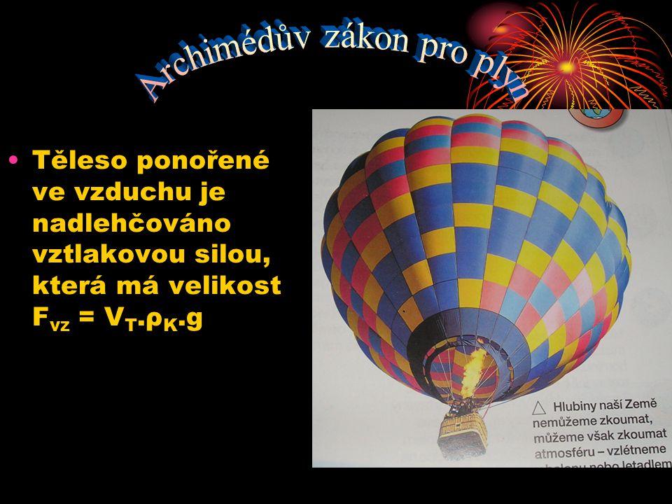 Těleso ponořené ve vzduchu je nadlehčováno vztlakovou silou, která má velikost F vz = V T.ρ K.g