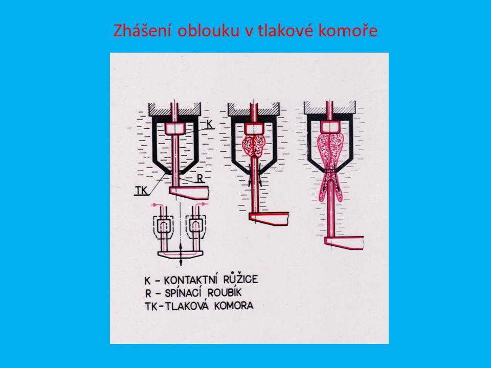 Zhášení oblouku v tlakové komoře