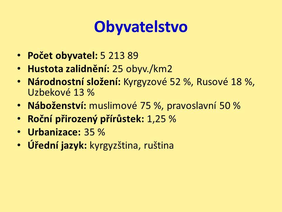 Obyvatelstvo Počet obyvatel: 5 213 89 Hustota zalidnění: 25 obyv./km2 Národnostní složení: Kyrgyzové 52 %, Rusové 18 %, Uzbekové 13 % Náboženství: mus