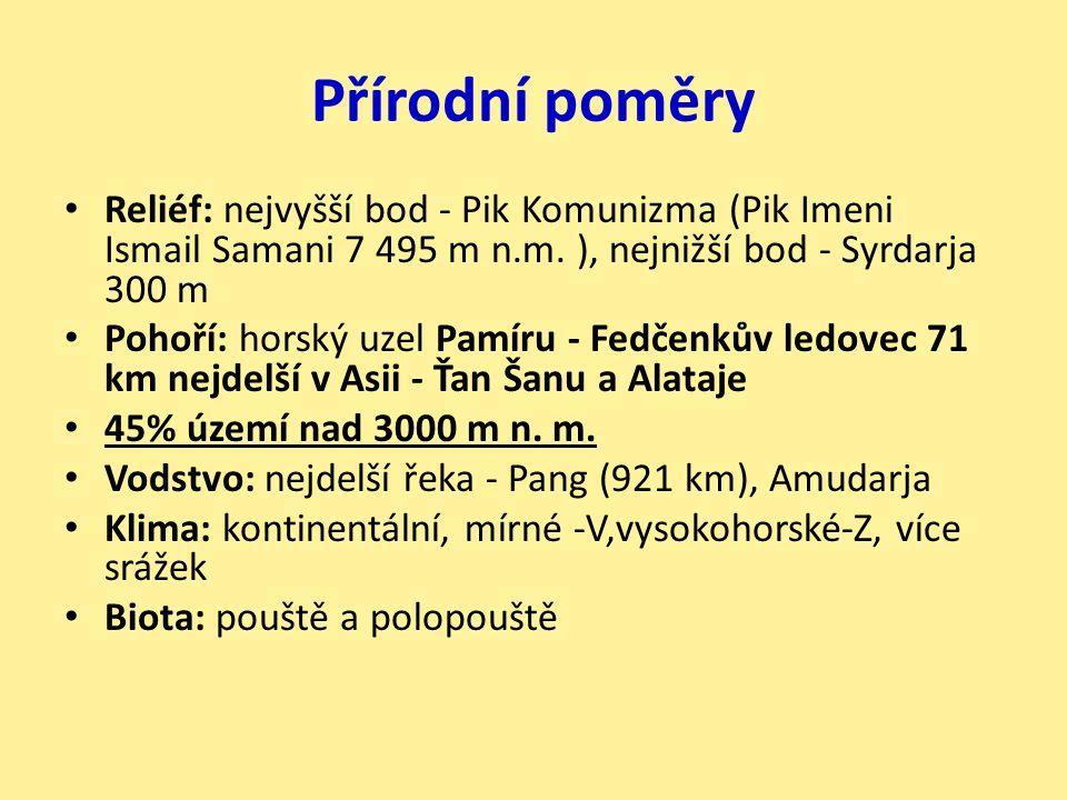 Přírodní poměry Reliéf: nejvyšší bod - Pik Komunizma (Pik Imeni Ismail Samani 7 495 m n.m. ), nejnižší bod - Syrdarja 300 m Pohoří: horský uzel Pamíru
