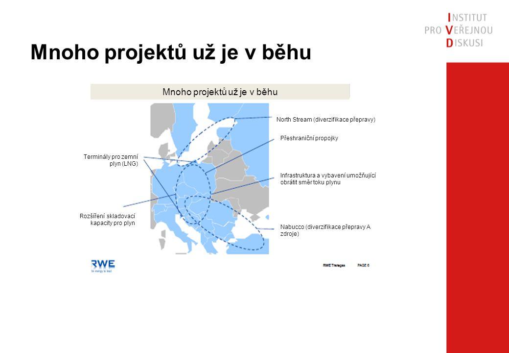 Mnoho projektů už je v běhu Terminály pro zemní plyn (LNG) Rozšíření skladovací kapacity pro plyn North Stream (diverzifikace přepravy) Přeshraniční p