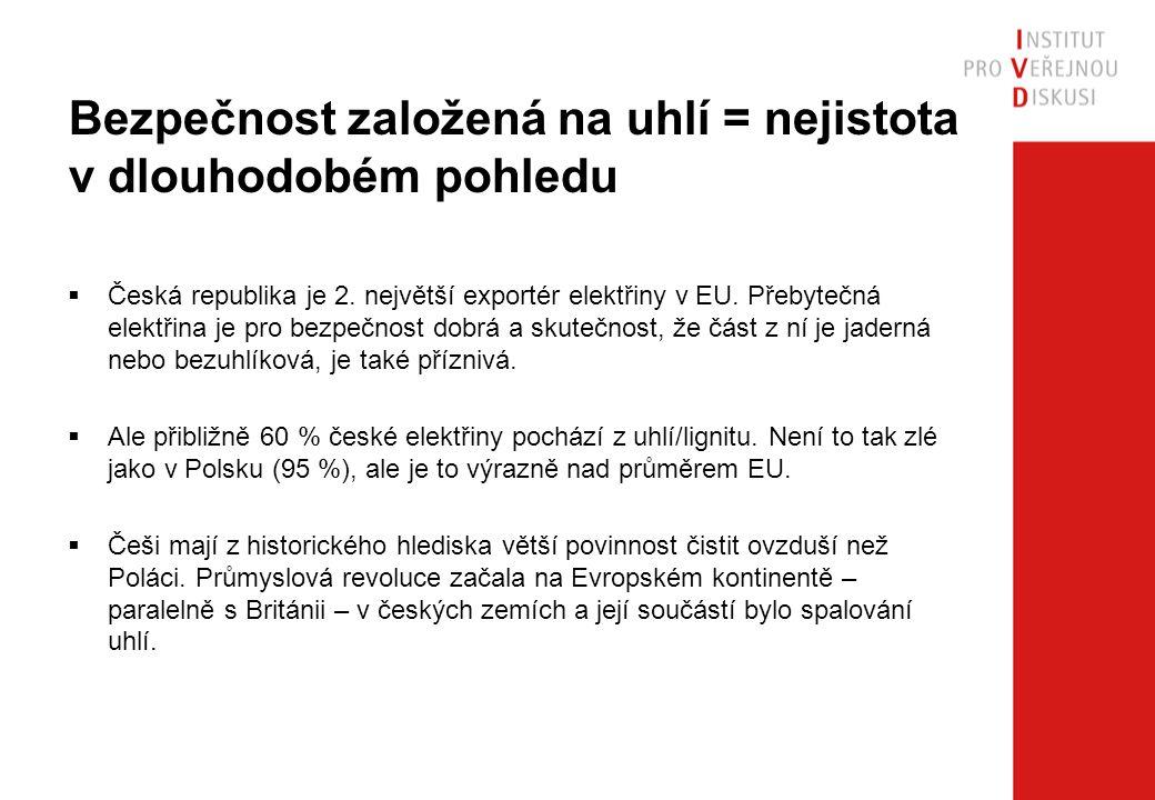 Bezpečnost založená na uhlí = nejistota v dlouhodobém pohledu  Česká republika je 2. největší exportér elektřiny v EU. Přebytečná elektřina je pro be
