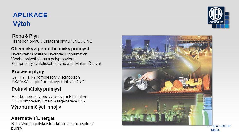 © NEA GROUP M004 APLIKACE Ropa & Plyn Transport plynu / Ukládání plynu / LNG / CNG Chemický a petrochemický průmysl Hydrokrak / Odsíření Hydrodesulphurization Výroba polyethylenu a polypropylenu Výroba umělých hnojiv Kompresory syntetického plynu atd., Metan, Čpavek Procesní plyny O 2 -, H 2 -, a N 2 -kompresory v jednotkách PSA/VSA - plnění tlakových lahví - CNG Potravinářský průmysl PET-kompresory pro vytlačování PET lahví - CO 2 -Kompresory jímání a regenerace CO 2 Alternativní Energie BTL / Výroba polykrystalického silikonu (Solární buňky) Výtah