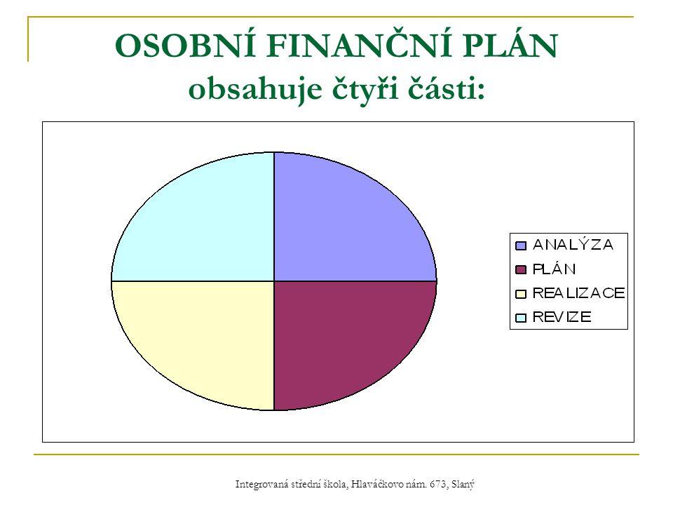 OSOBNÍ FINANČNÍ PLÁN obsahuje čtyři části: Integrovaná střední škola, Hlaváčkovo nám. 673, Slaný