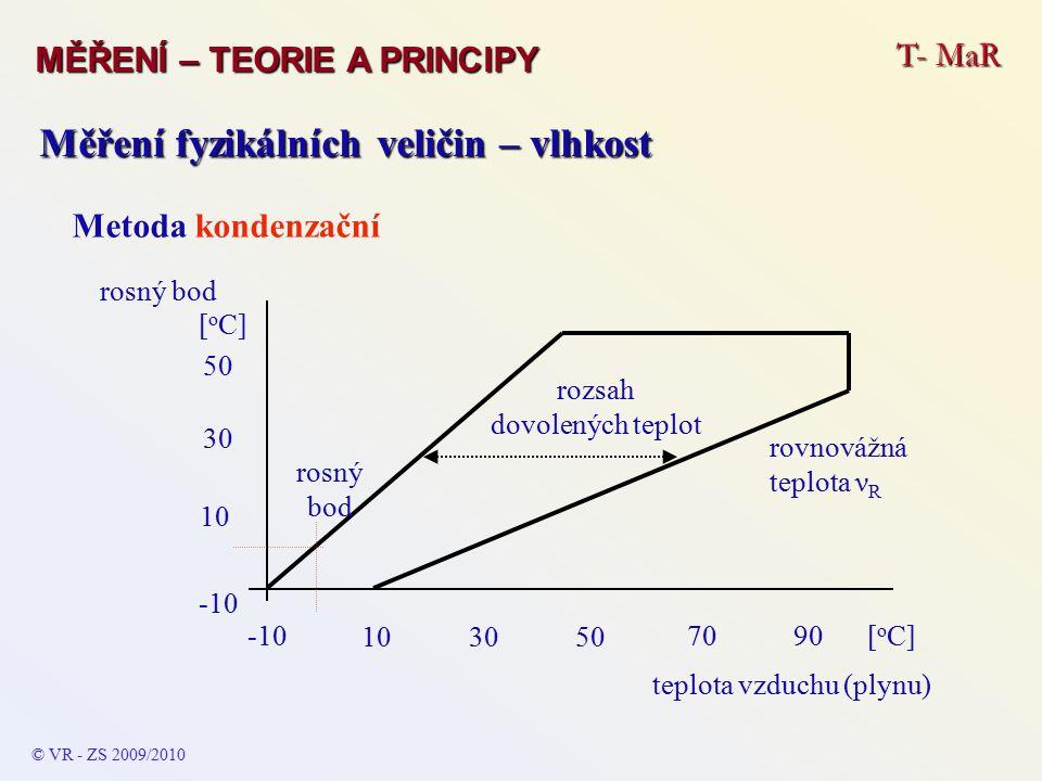 T- MaR MĚŘENÍ – TEORIE A PRINCIPY © VR - ZS 2009/2010 Měření fyzikálních veličin – vlhkost Metoda kondenzační -10 103050 7090 10 30 50 [ o C] rosný bod teplota vzduchu (plynu) [ o C] rozsah dovolených teplot rosný bod rovnovážná teplota ν R